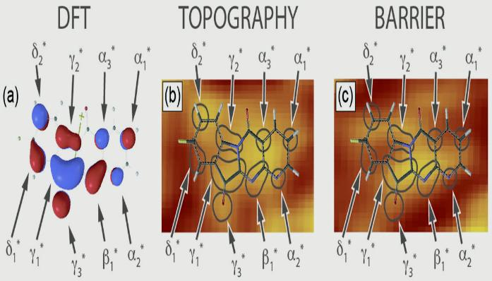DFT, Topographical, and Barrier images of a tryptanthrin analog