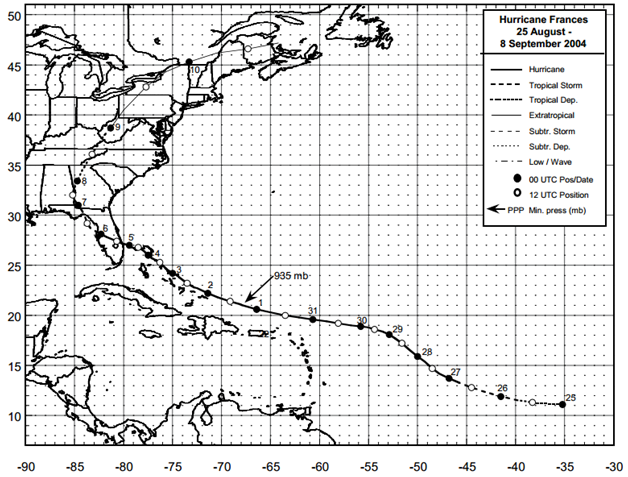 Figure: Best track positions for Hurricane Frances, 25 August – 8 September 2004 (Source: NOAA)