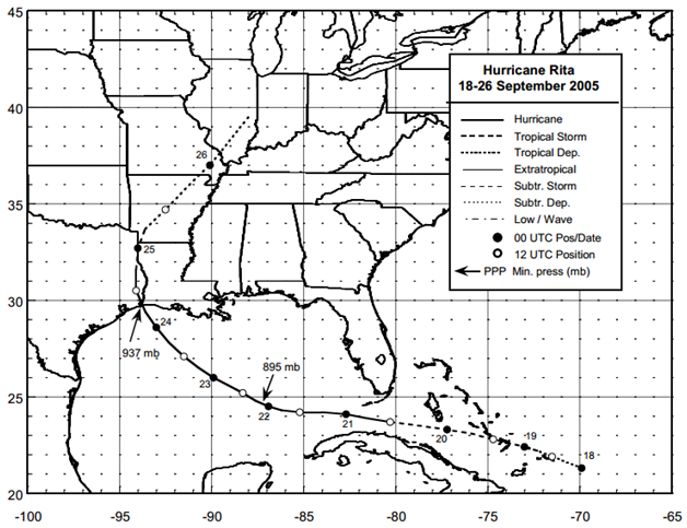 Figure: Best track positions for Hurricane Rita, 18-26 September 2005 (Source: NOAA)